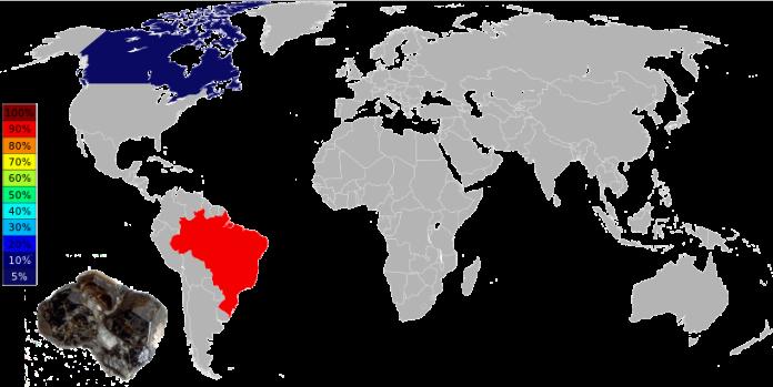niobio mundial